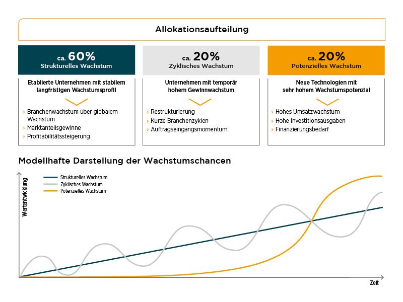 Grafiken_Mittelstand_Innovation_V2
